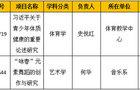 """中山大学南方学院2个项目获广东省社科""""十三五""""项目立项"""