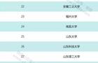 重慶理工大學入選!首批高校科技成果轉化和技術轉移基地47所高校