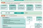 北京教委 京籍无房家庭可有条件租住地入学