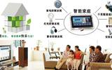 智能家居系統 (Android版)