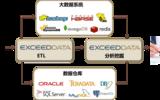 工程大數據分析平臺