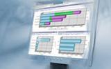VPM性能看管系统