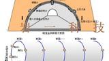 隧道自动化在线监测
