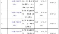 300项国标修改名单 涉多项光谱分析方法
