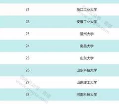 重庆理工大学入选!首批高校科技成果转化和技术转移基地47所高校