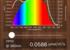 光量子通量密度PPFD和YPFD有什么区别