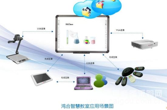 软硬兼修 智慧互联 鸿合云发力教装市场