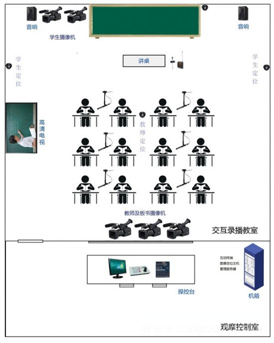 教室平面图