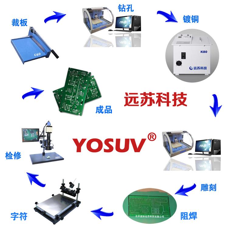 廠家直供學校實驗室用PCB線路板制板方案