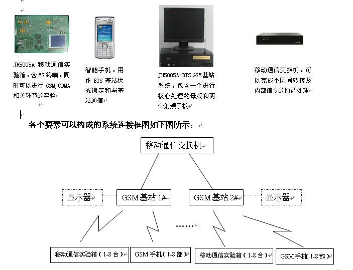 JH5005移动通信实验系统(新品)