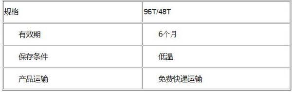 进口/国产鲑鱼补体蛋白3(C3)ELISA试剂盒