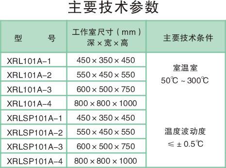 电热鼓风干燥箱    型号;XPL101A-3