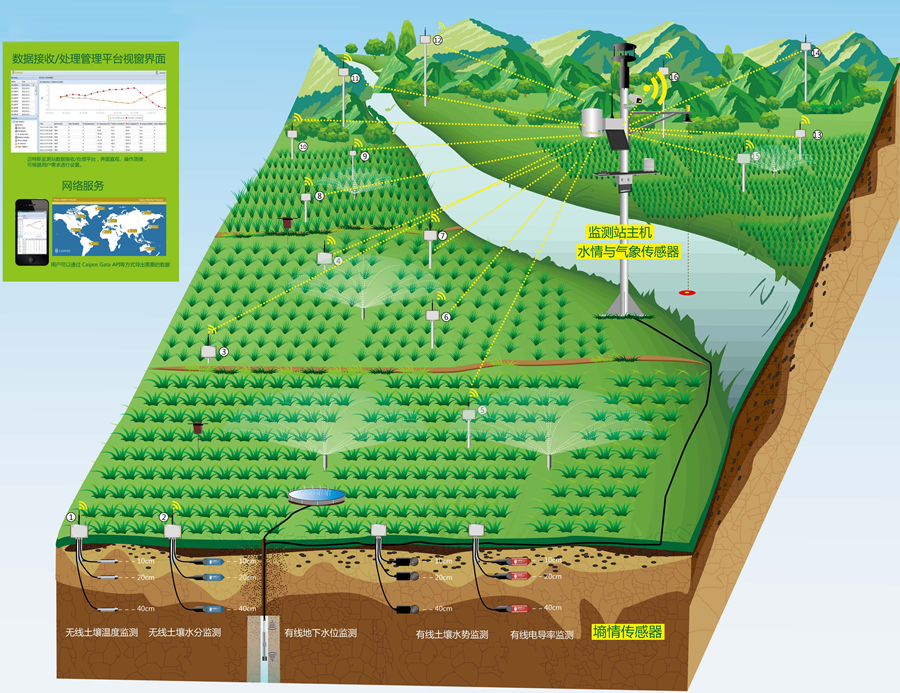 Caipos奥地利多要素自动气象站-九州空间现货