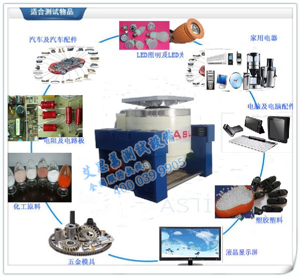 饱和型加速寿命试验箱 全国各地工厂实验室 供应商