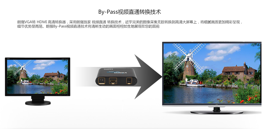 朗强VGA转HDMI转换器