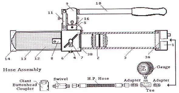 手动液压阀门注脂枪         型号;HAD-400D-4/36103