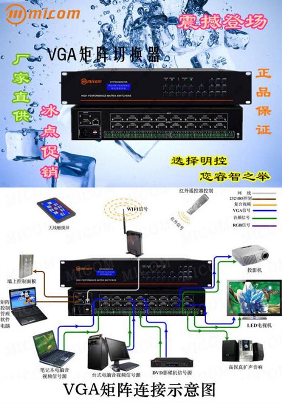 VGA矩阵8进8出带音频