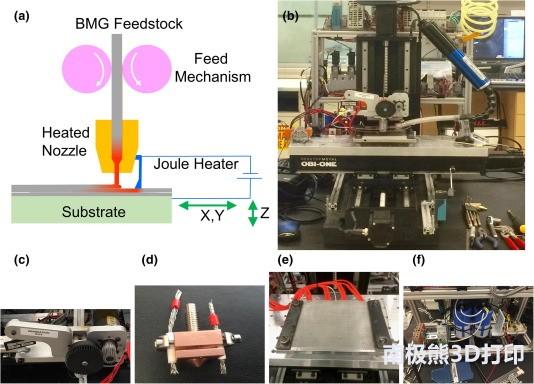 耶鲁大学使用FFF工艺3D打印金属玻璃