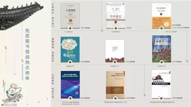沪上大学生爱看哪些书 22所高校图书馆榜单来了